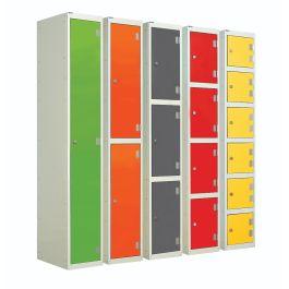 Laminate End Panels for Splash Laminate Lockers